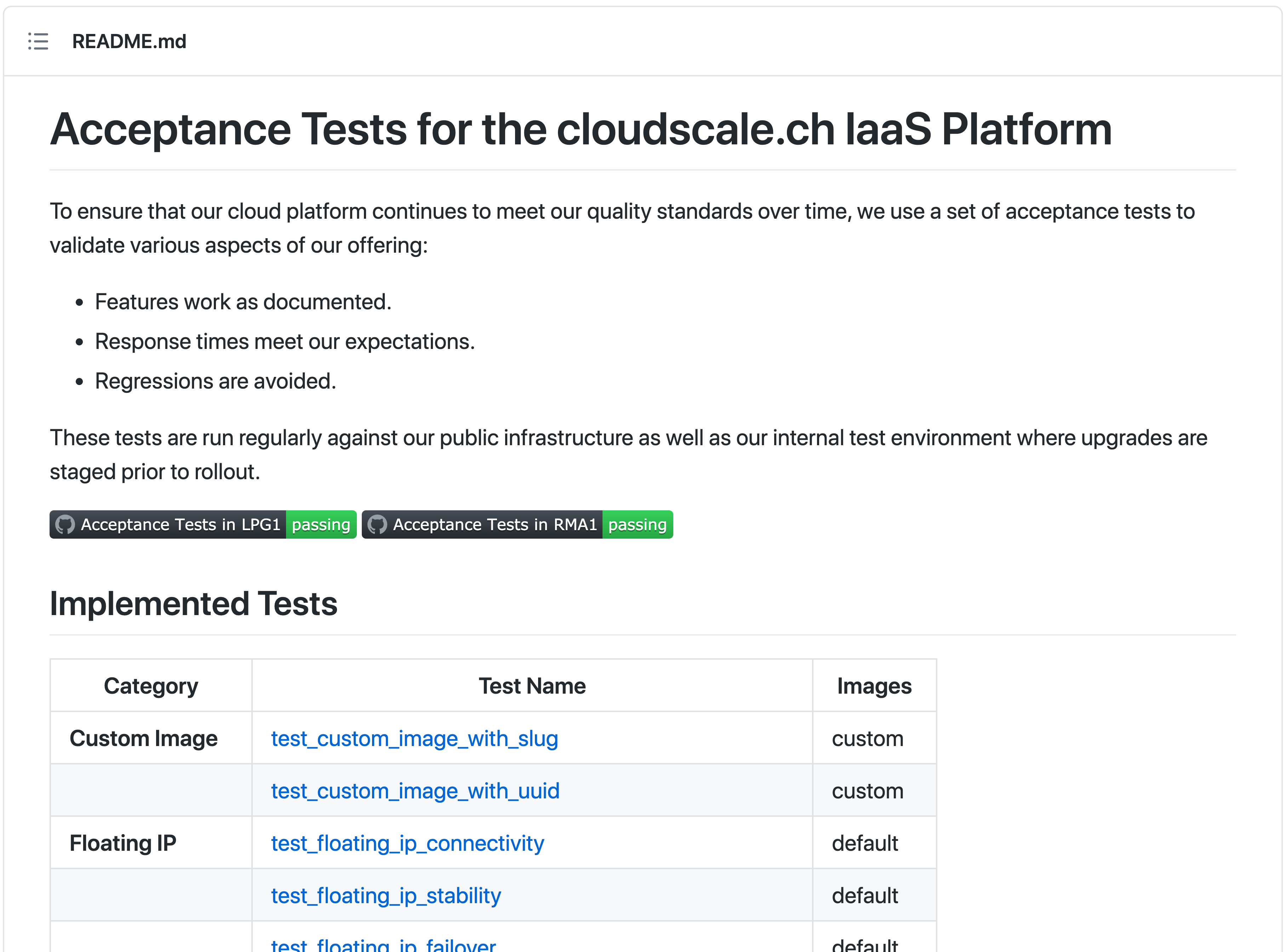 cloudscale.ch acceptance tests on GitHub